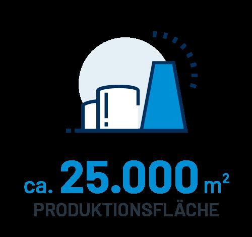 circa 25000 Quadratmeter Produktionsfläche